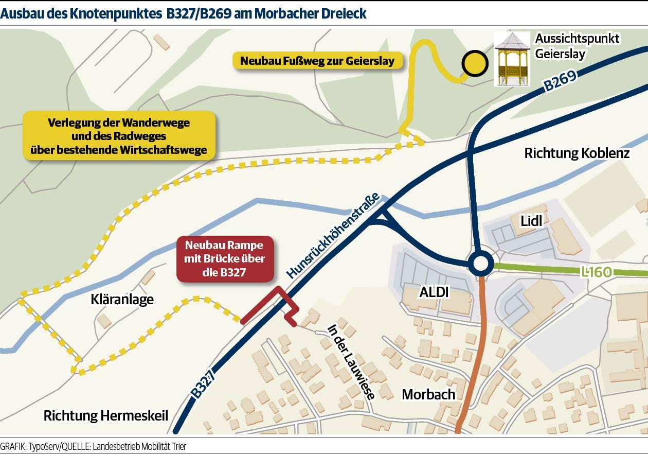 Morbacher_Dreieck_Verkehrsplanung_LBM_1260_h882